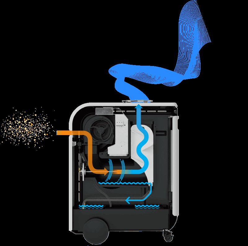 Funzionamento del flusso laminare di acqua